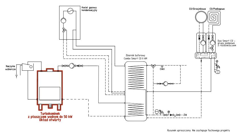 Turbokominek UO 50 kW + gaz + bufor ciepła
