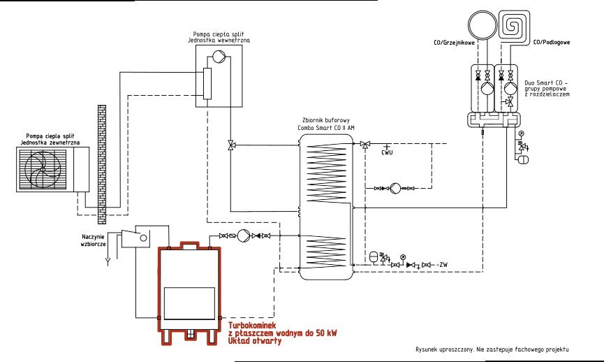 Turbokominek UO do 50 kW + pompa split + bufor ciepła