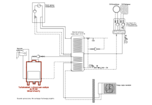 Turbokominek UO + gaz + pompa ciepła monoblok + bufor ciepła