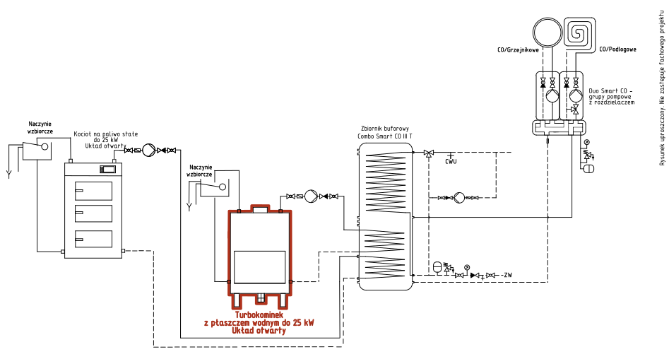 Turbokominek UO + kocioł UO + bufor ciepła