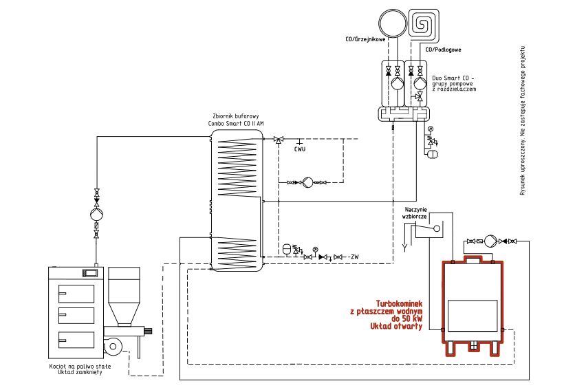 Turbokominek UO + kocioł UZ + bufor ciepła