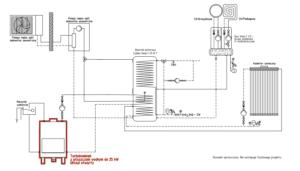 Turbokominek UO + kolektor słoneczny + pompa ciepła split + bufor ciepła
