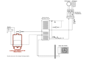 Turbokominek UO + pompa ciepła monoblok + bufor ciepła
