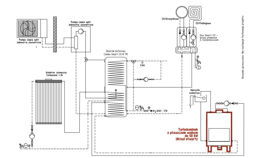 Turbokominek UO + kolektor słoneczny + pompa split + bufor ciepła