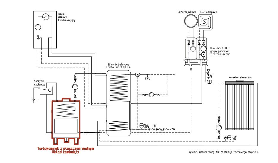 Turbokominek UZ + gaz + solar + bufor ciepła
