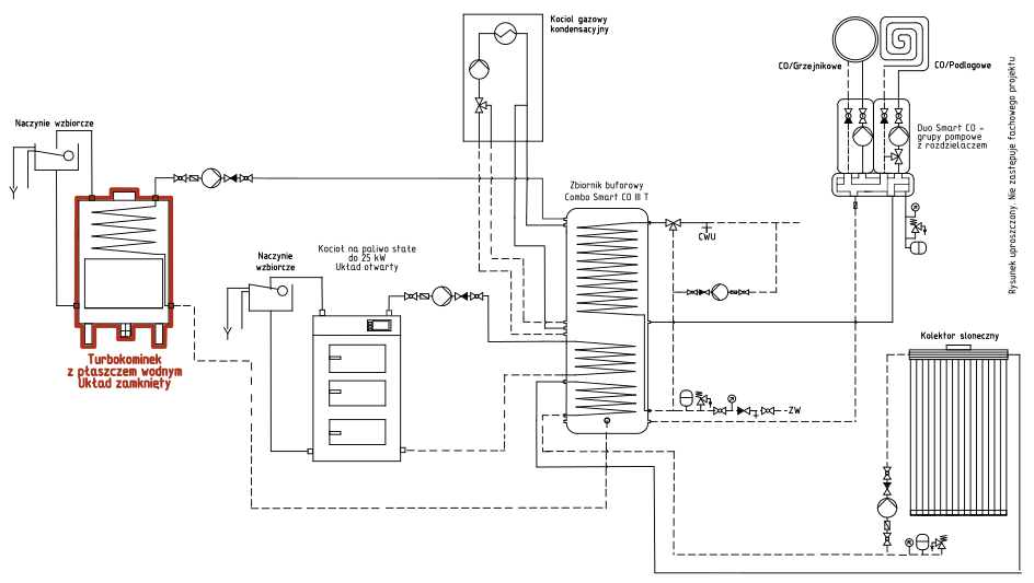 Turbokominek UZ + kocioł UO + kolektor słoneczny + przyłącze gazowe