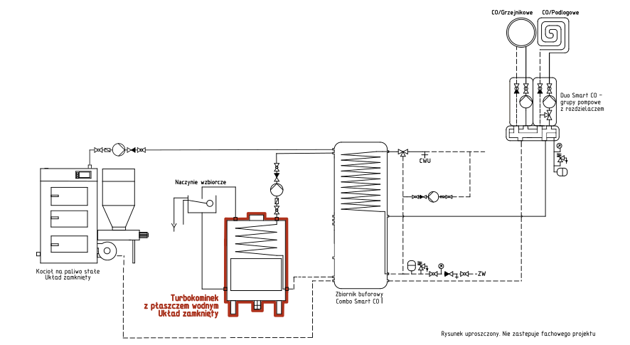 Turbokominek UZ + kocioł na paliwo stałe UZ + bufor ciepła