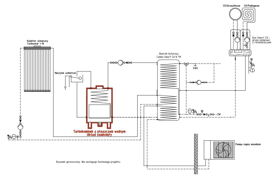 Turbokominek UZ + pompa ciepła monoblok + kolektor słoneczny + bufor ciepła