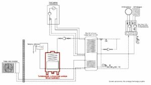 Turbokominek UZ + pompa ciepła monoblok + gaz + bufor ciepła