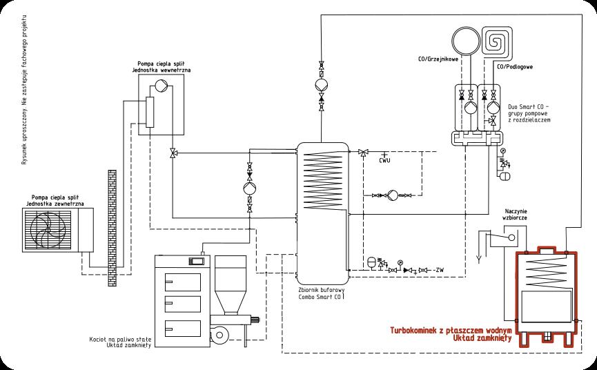 Turbokominek UZ + pompa split + kocioł na paliwo stałe UZ + bufor ciepła