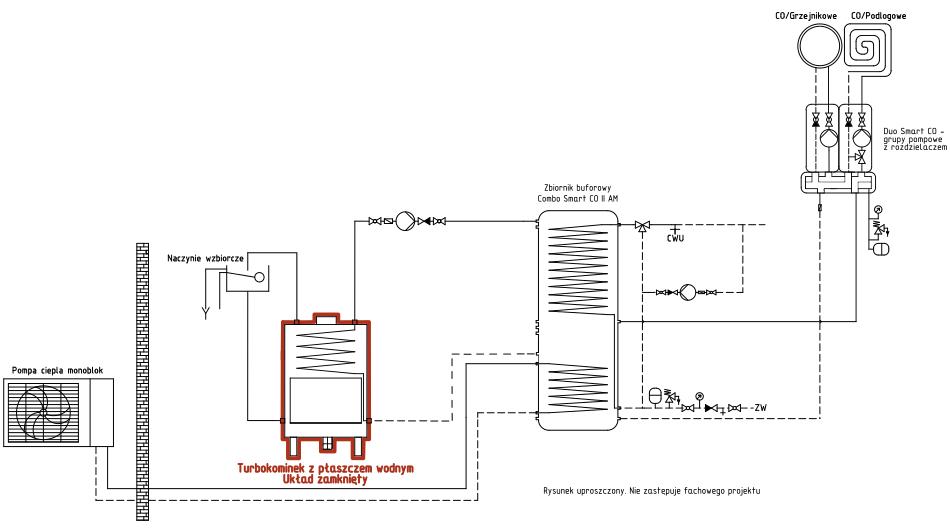 Turbokominek + pompa mono + bufor ciepła